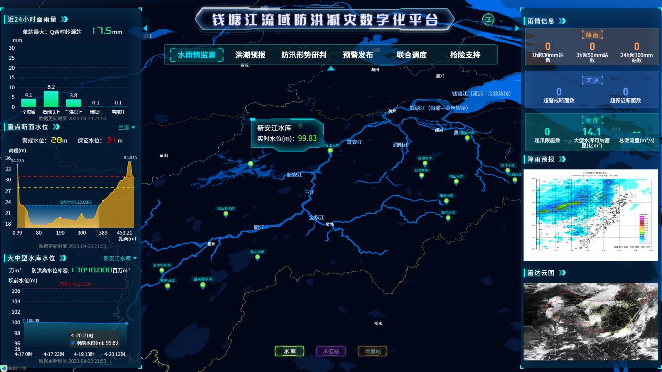 我院开发的浙江首个数字化流域平台…